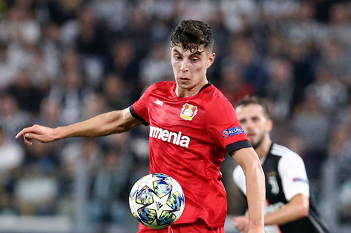 kai havertz 2019
